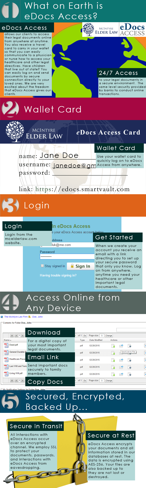 Explore eDocs Access in 5 easy steps.